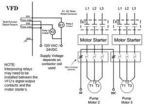 VFDs Improve Motor & Pump Control (Page 2)
