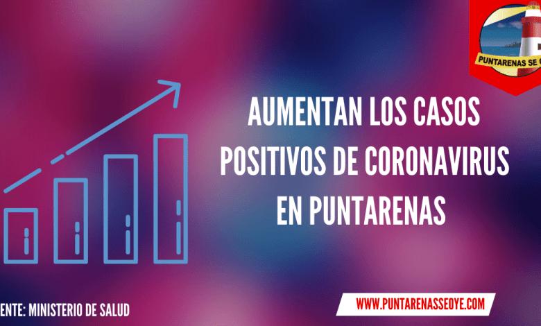 Photo of Provincia de Puntarenas aumenta los casos positivos de Coronavirus