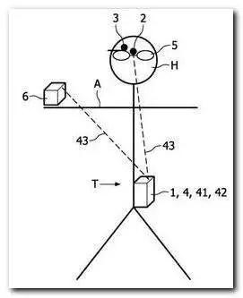schema di funzionamento del brevetto Philips sistema assistivo per non vedenti parziali o totali che cerca di offrire una soluzione, informando attivamente sugli oggetti o i movimenti nelle vicinanze del soggetto, attraverso segnali trasmessi al corpo