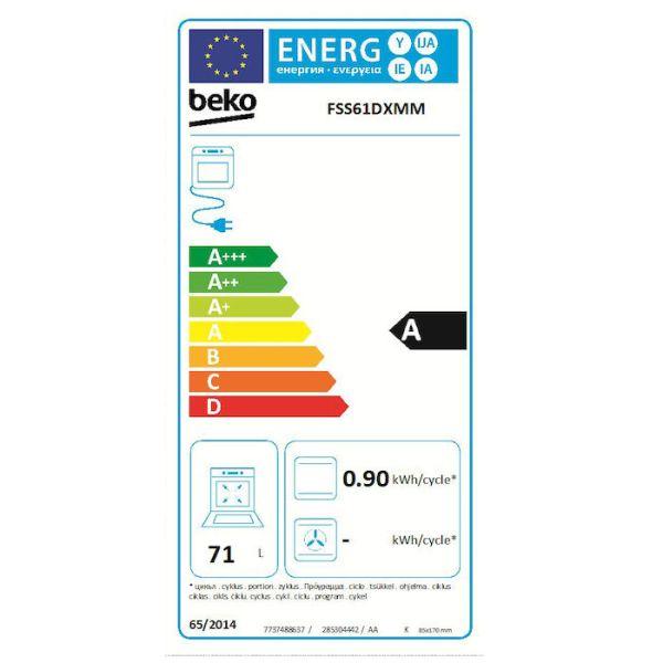 Scheda Energetica Cucina FSS61DXMM
