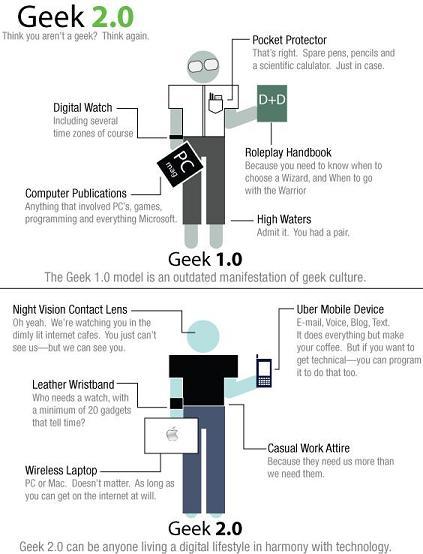 geek 2.0