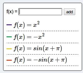 ecuaciones-a-graficar