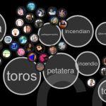 Spot – Lo que se escribe en Twitter sobre…