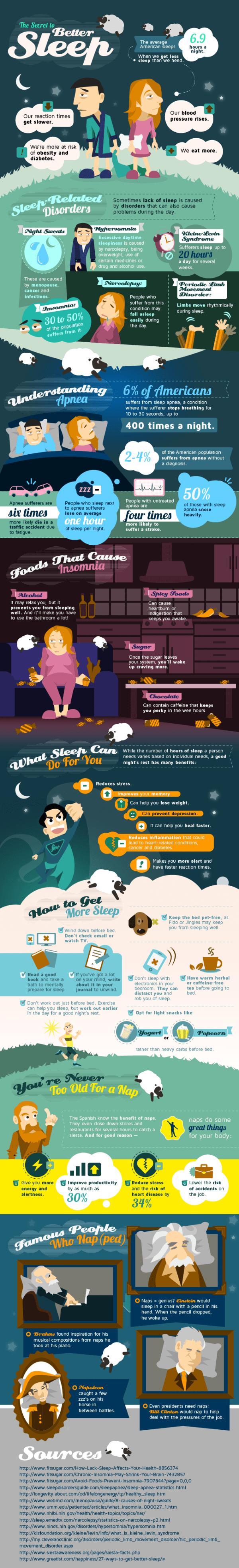 The-Secret-to-Better-Sleep-Infographic1