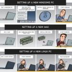 Configurando un computador nuevo [Humor]