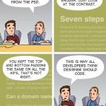 ¿Por qué los diseñadores deberían aprender a programar? [Comic]