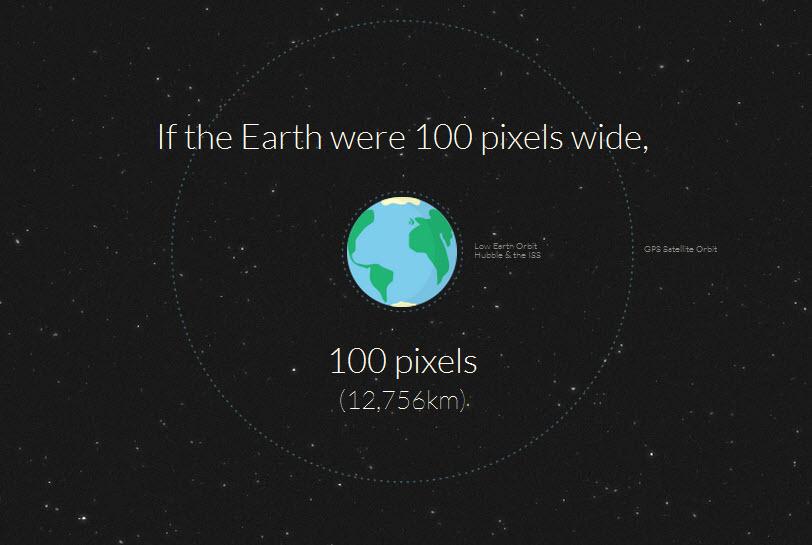 La distancia entre la Tierra y Marte en pixeles