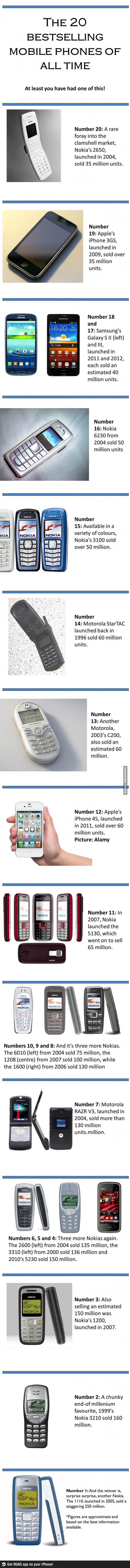 los telefonos mas vendidos de toda la historia