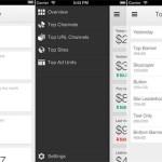 Disponible la aplicación oficial de AdSense para iOS
