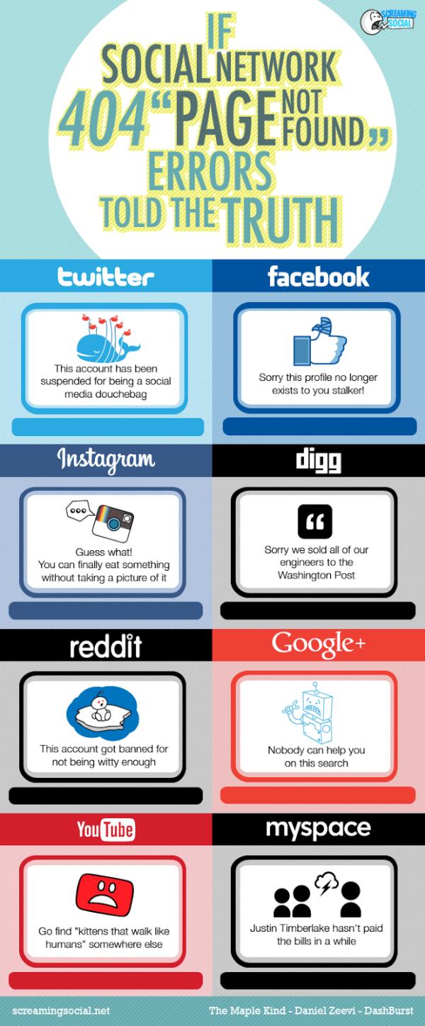 error 404 en algunas redes sociales