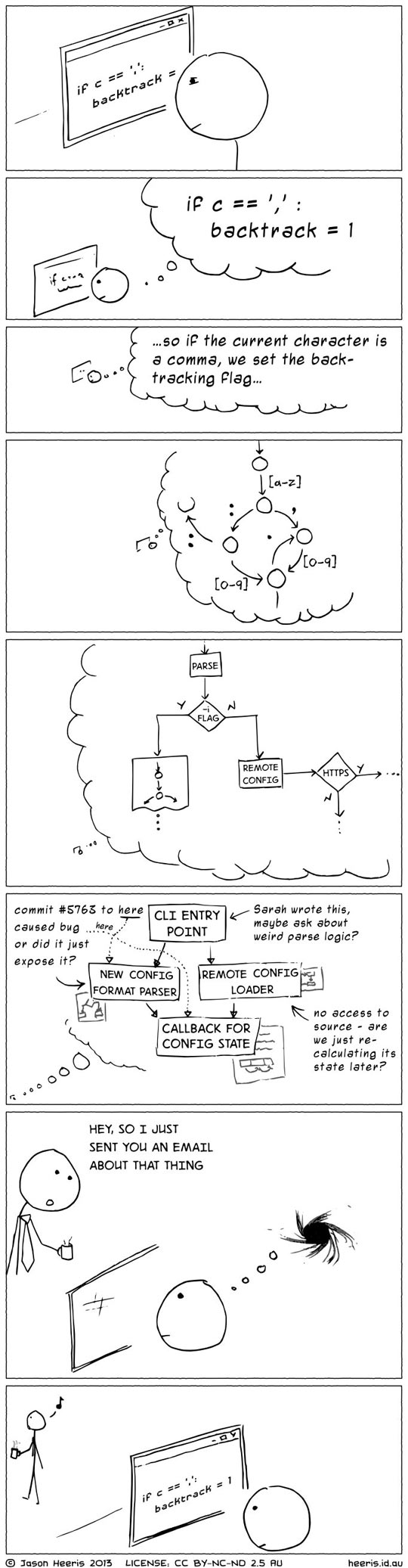 funny-programmer-comic-understand-message