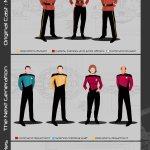 Guía visual para entender los uniformes de Star Trek