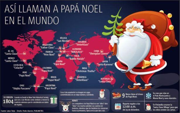 Infografia-Papa-Noel