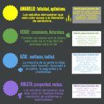 Guía para saber qué colores elegir en tus diseños de acuerdo a lo que quieres comunicar