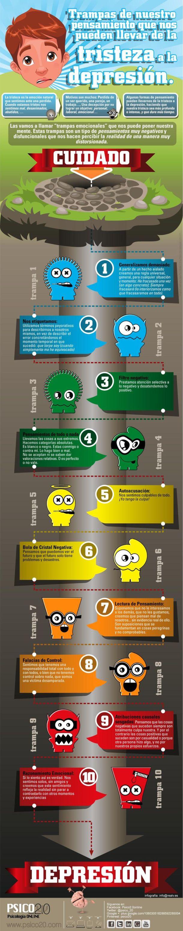 infografia sobre la depresion