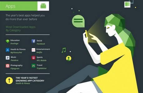 apps mas descargadas google play