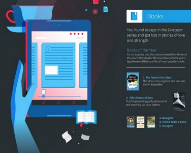 libros mas descargados google play 2014
