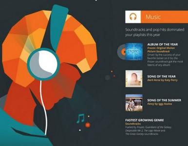 musica mas descargada google play 2014