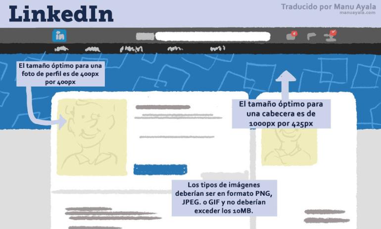 infografia linkedin