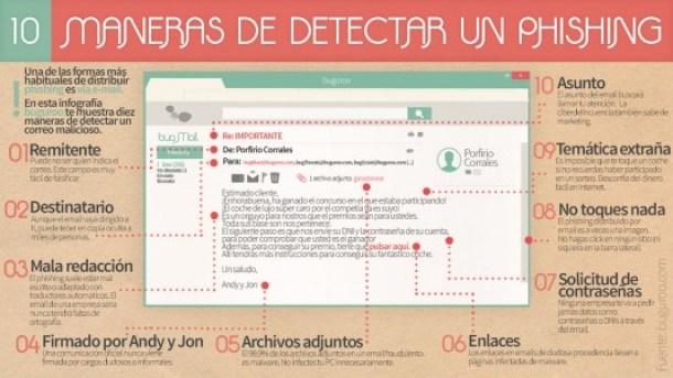 diez-maneras-detectar-phishing