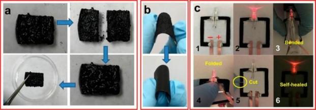 circuito flexible de gel