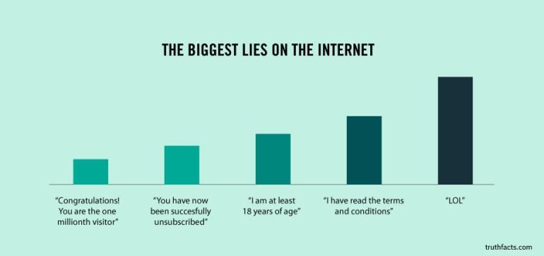 hechos de la vida digital