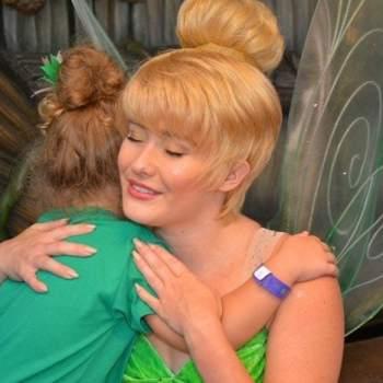 Visiting Disneyland With Preschoolers
