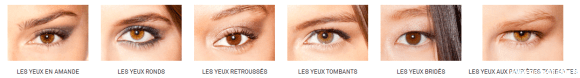 formes yeux
