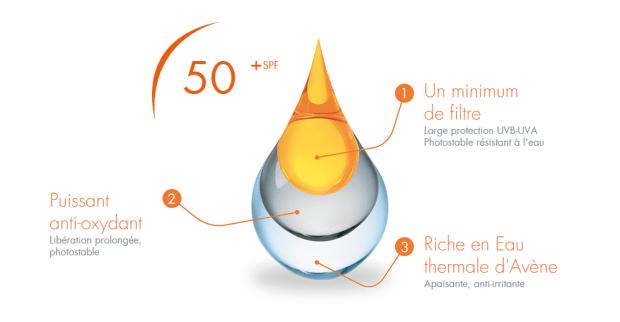 Skin Project Ocean Respect - Composition crème solaire avène