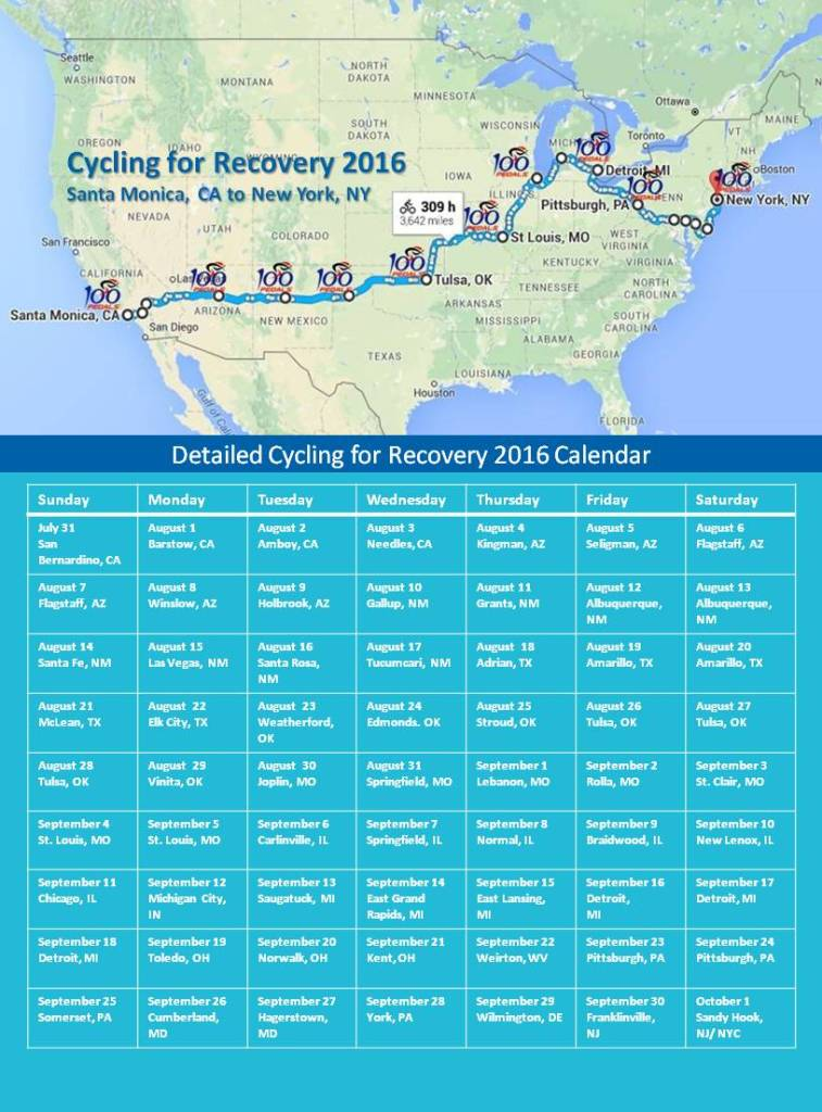 Cycling for Recovery Schedule