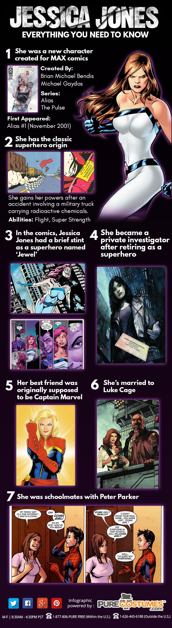 Jessica Jones Infographic
