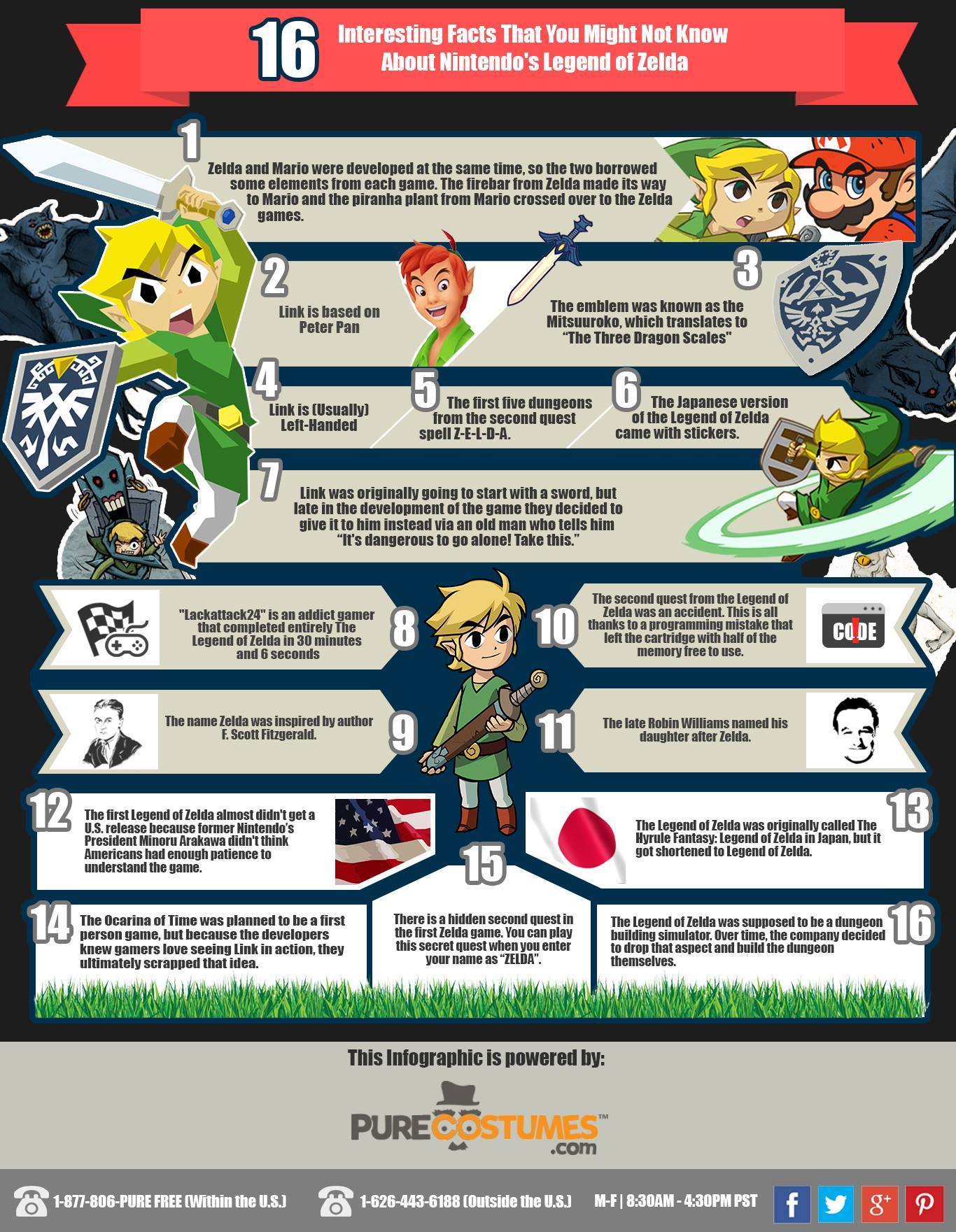 Info-Zelda-Facts