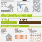Safe-Paint-Disposal_WasteXpess-Infographic-2