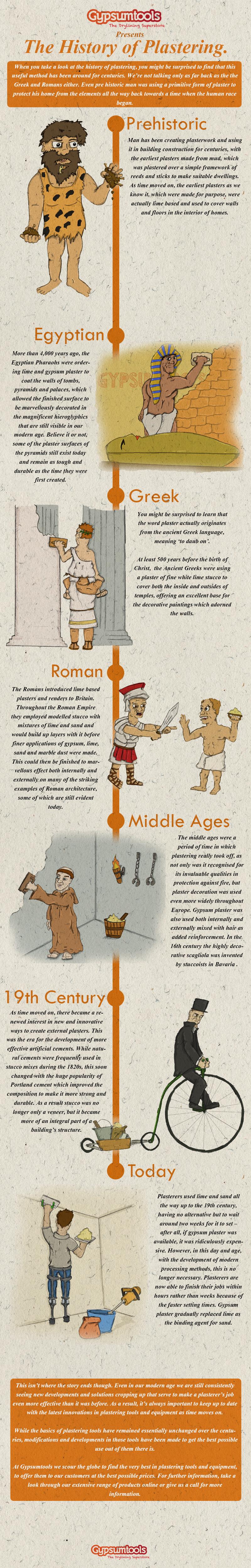 history-of-plastering