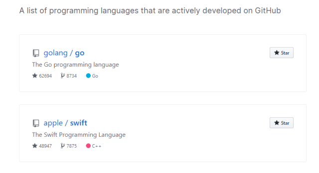 Github list of the most actively developed languages - This is Swift!