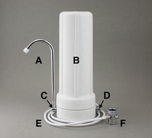 countertop water filter replacement