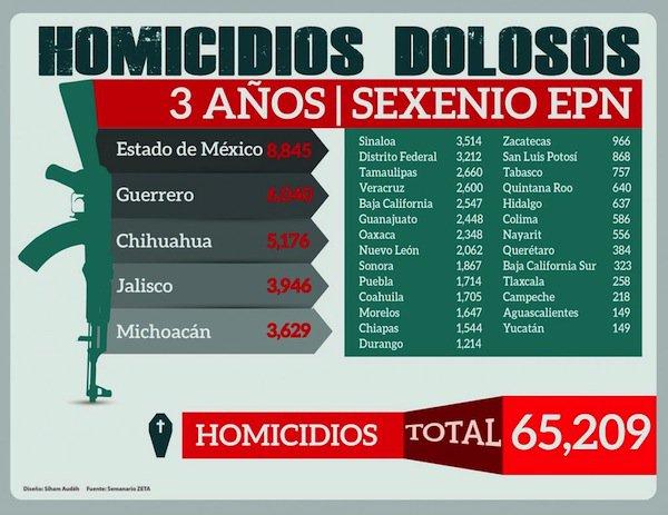 Violencia-en-mexico