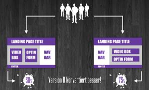 Wie Sie Ihre Landing Pages testen und optimieren