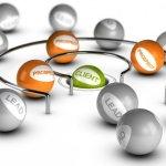 7 Lead Nurturing Taktiken für Networker