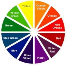 Basic Color Wheel