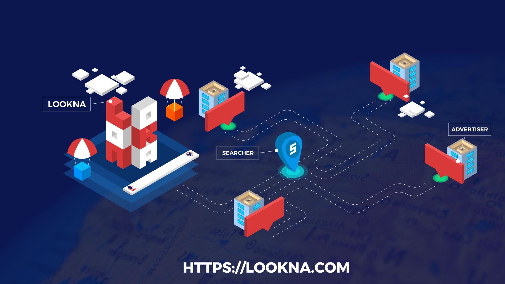 lookna-helping-legit-businesses-increase-revenue-potential