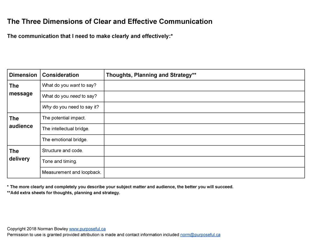 Effective Communication Worksheets
