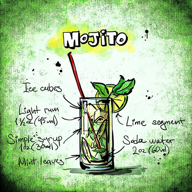 Mojito Best Cocktails In Vienna