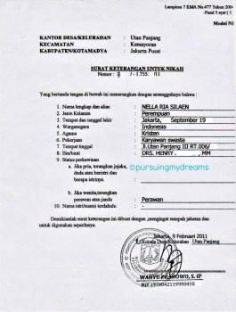 Surat Keterangan untuk Menikah. Model Form N1 dari Kelurahan