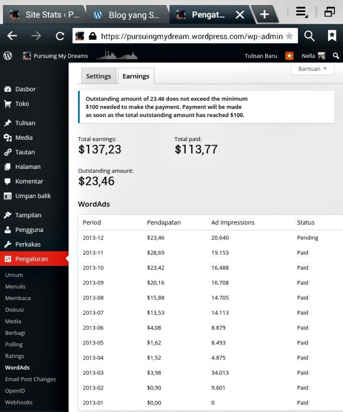 Total Pendapatan Dari Wordads Per Desember 2013. Puji Tuhan sudah cair. Mulai Ngumpulin lagi ah