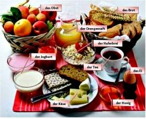 Makanan Dalam Bahasa Jerman