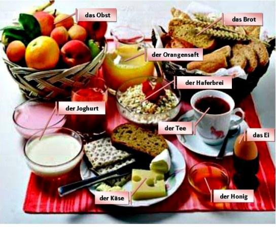 Sarapan Dalam Bahasa Jerman. Makanan Dalam Bahasa Jerman