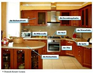 Die Küche. Dapur