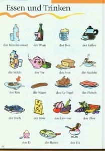 Das Essen - das Trinken. Makanan minuman bahasa Jerman