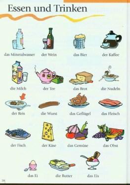 Makanan Dalam Bahasa Jerman. Das Essen - das Trinken. Makanan minuman bahasa Jerman